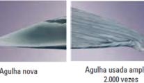 Reutilização de agulha para aplicação de insulina