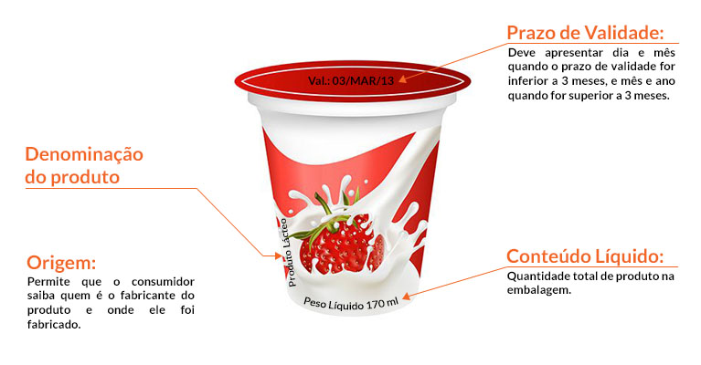Como decifrar as informações dos rótulos de alimentos